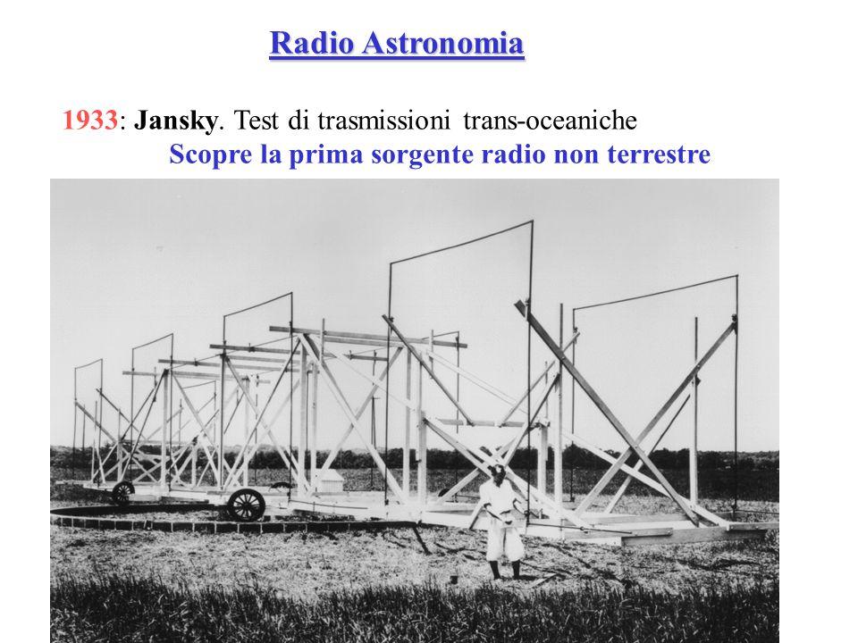 Radio Astronomia 1933: Jansky. Test di trasmissioni trans-oceaniche.