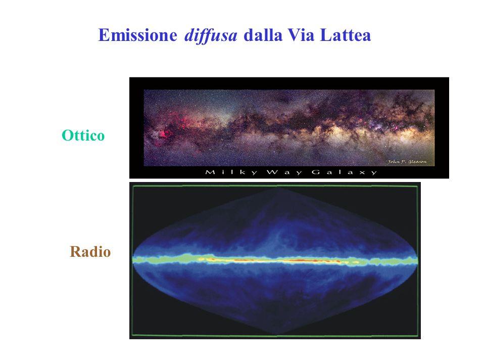 Emissione diffusa dalla Via Lattea