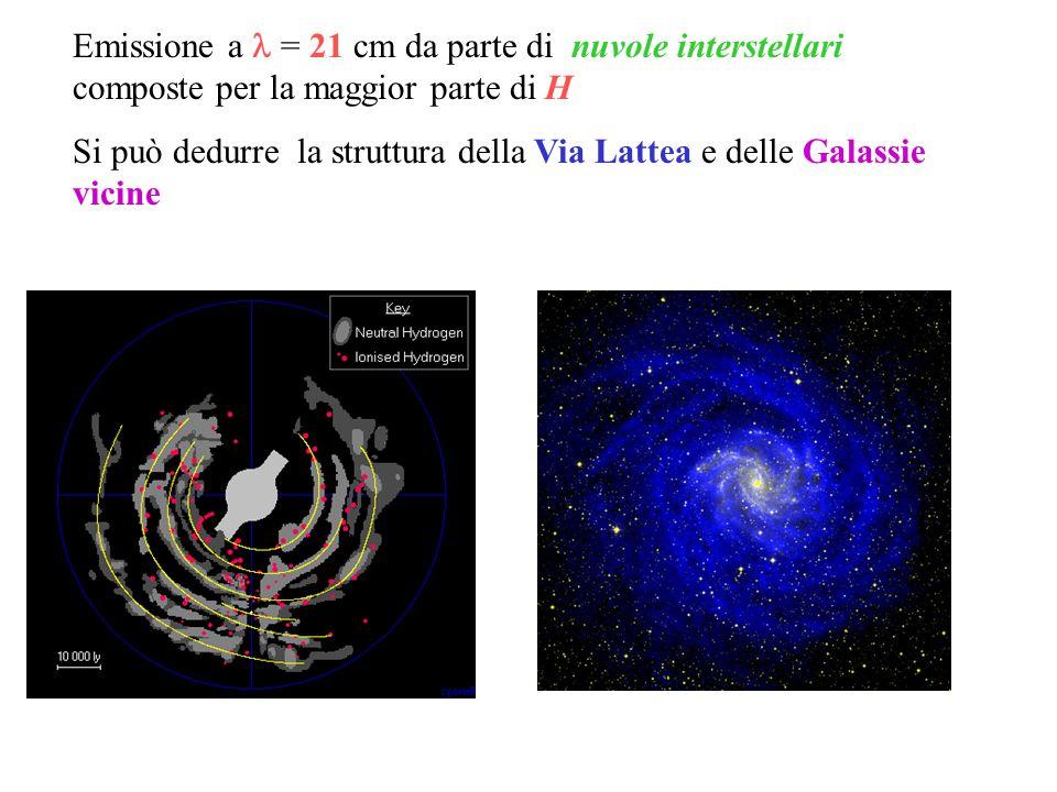 Emissione a l = 21 cm da parte di nuvole interstellari composte per la maggior parte di H