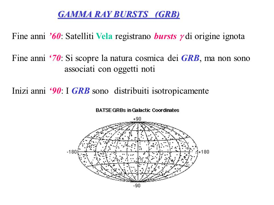 GAMMA RAY BURSTS (GRB) Fine anni '60: Satelliti Vela registrano bursts g di origine ignota.