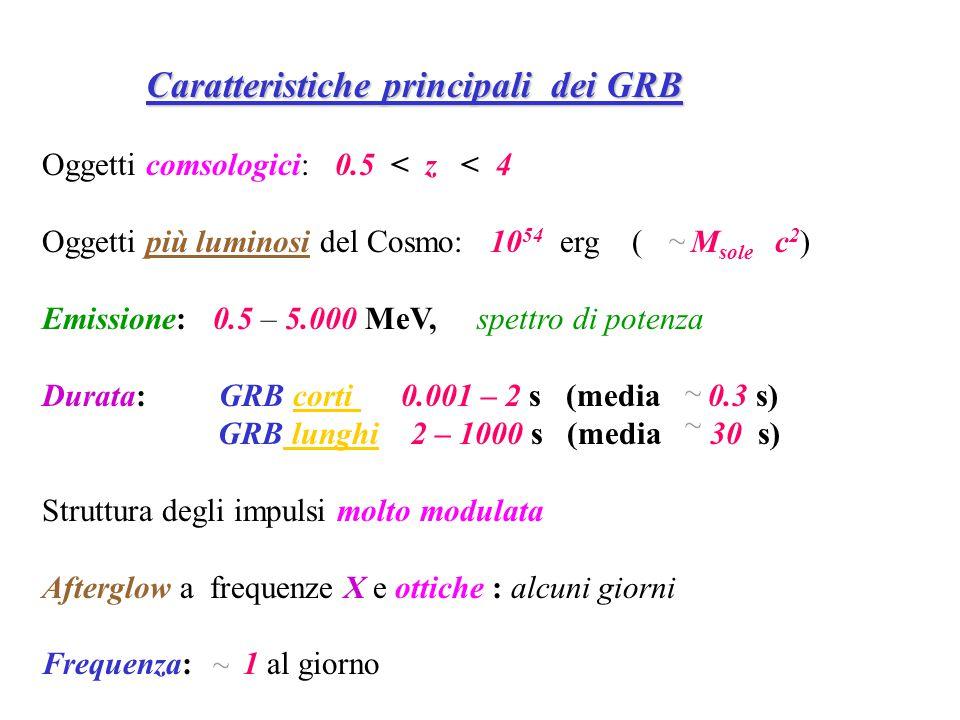 Caratteristiche principali dei GRB