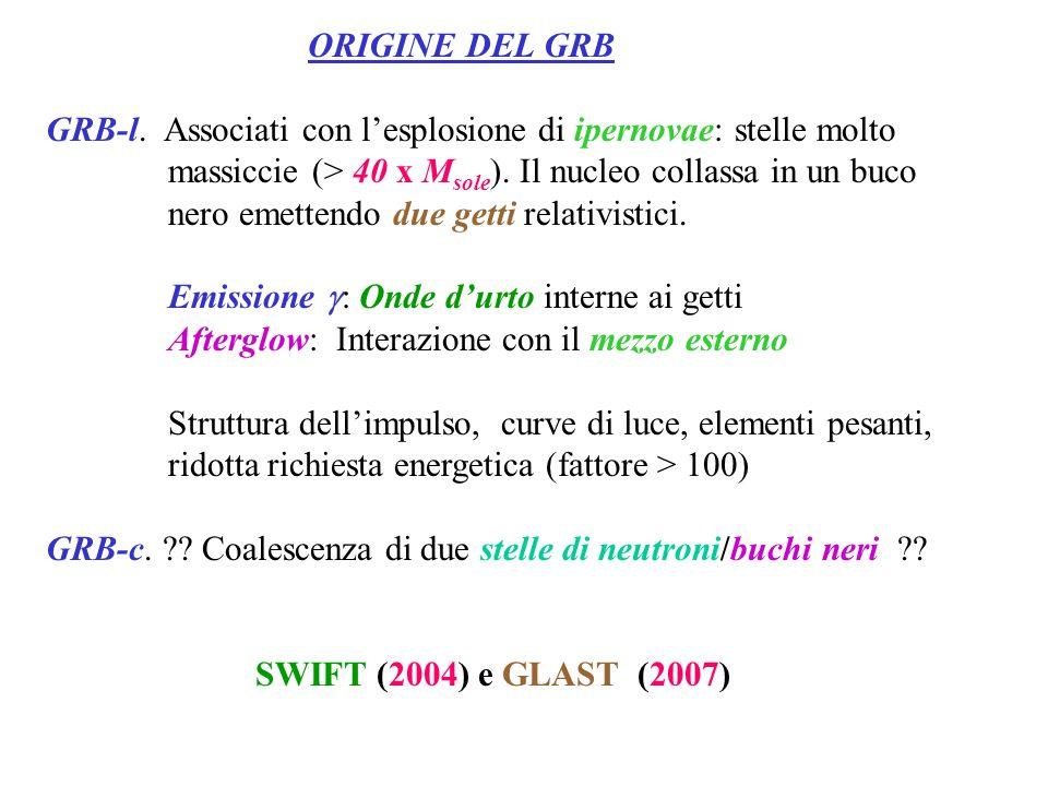 ORIGINE DEL GRB GRB-l. Associati con l'esplosione di ipernovae: stelle molto. massiccie (> 40 x Msole). Il nucleo collassa in un buco.
