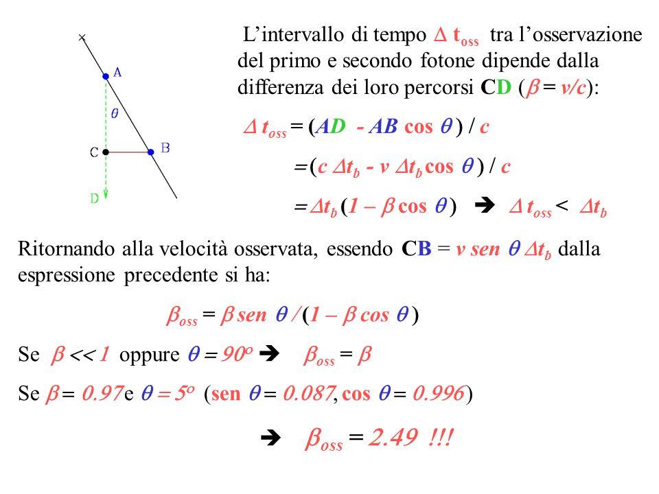 L'intervallo di tempo D toss tra l'osservazione del primo e secondo fotone dipende dalla differenza dei loro percorsi CD (b = v/c):