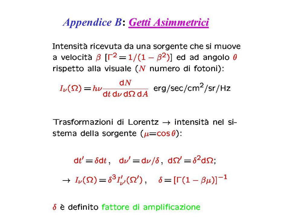 Appendice B: Getti Asimmetrici
