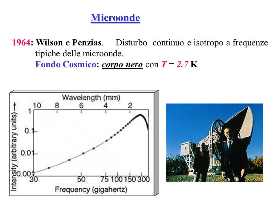 Microonde 1964: Wilson e Penzias. Disturbo continuo e isotropo a frequenze. tipiche delle microonde.