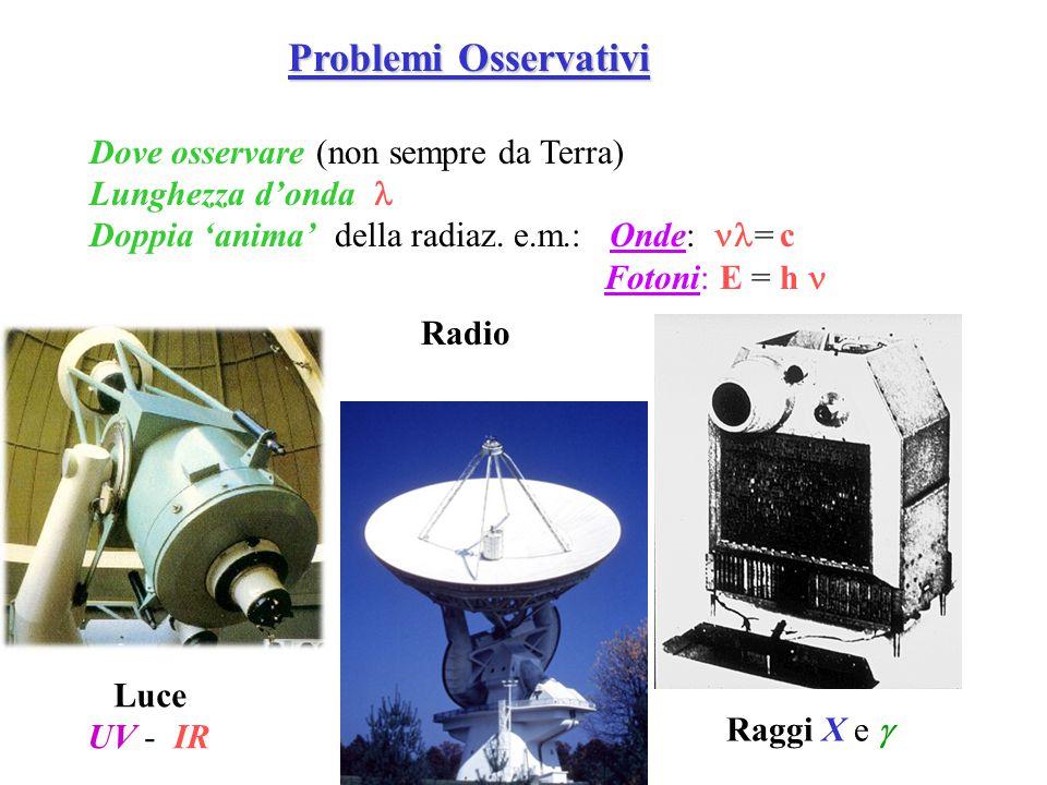 Problemi Osservativi Dove osservare (non sempre da Terra)