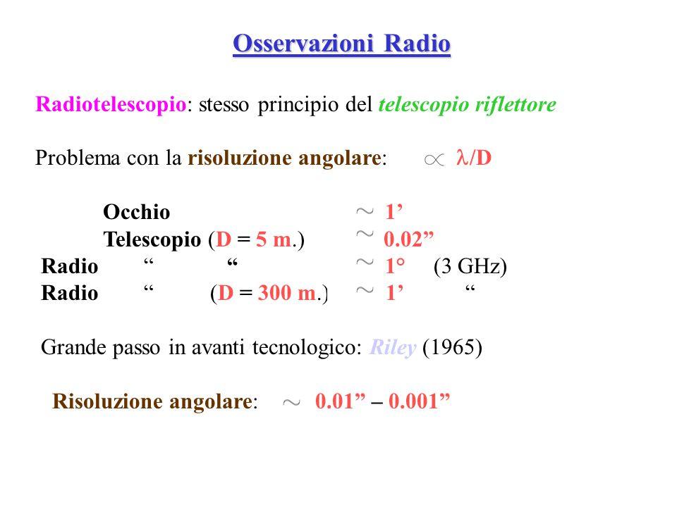 Osservazioni Radio Radiotelescopio: stesso principio del telescopio riflettore. Problema con la risoluzione angolare: l/D.