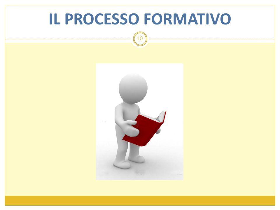 IL PROCESSO FORMATIVO 10