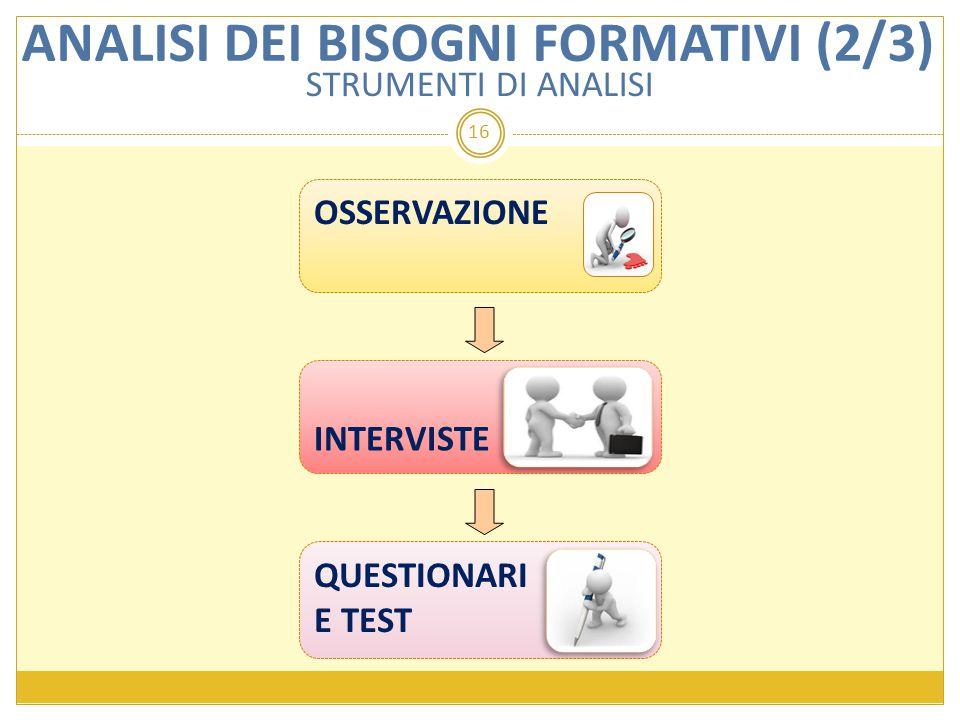ANALISI DEI BISOGNI FORMATIVI (2/3)