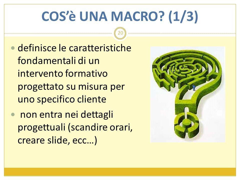 COS'è UNA MACRO (1/3) definisce le caratteristiche fondamentali di un intervento formativo progettato su misura per uno specifico cliente.