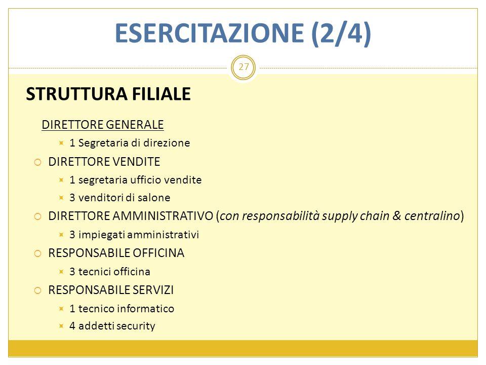 ESERCITAZIONE (2/4) STRUTTURA FILIALE DIRETTORE GENERALE