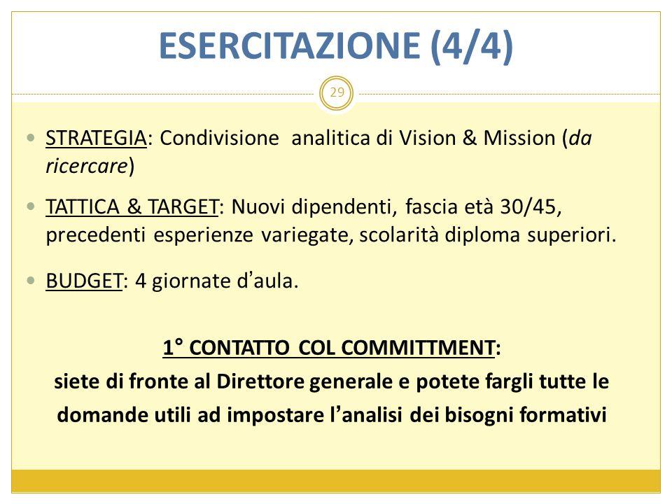 ESERCITAZIONE (4/4) STRATEGIA: Condivisione analitica di Vision & Mission (da ricercare)