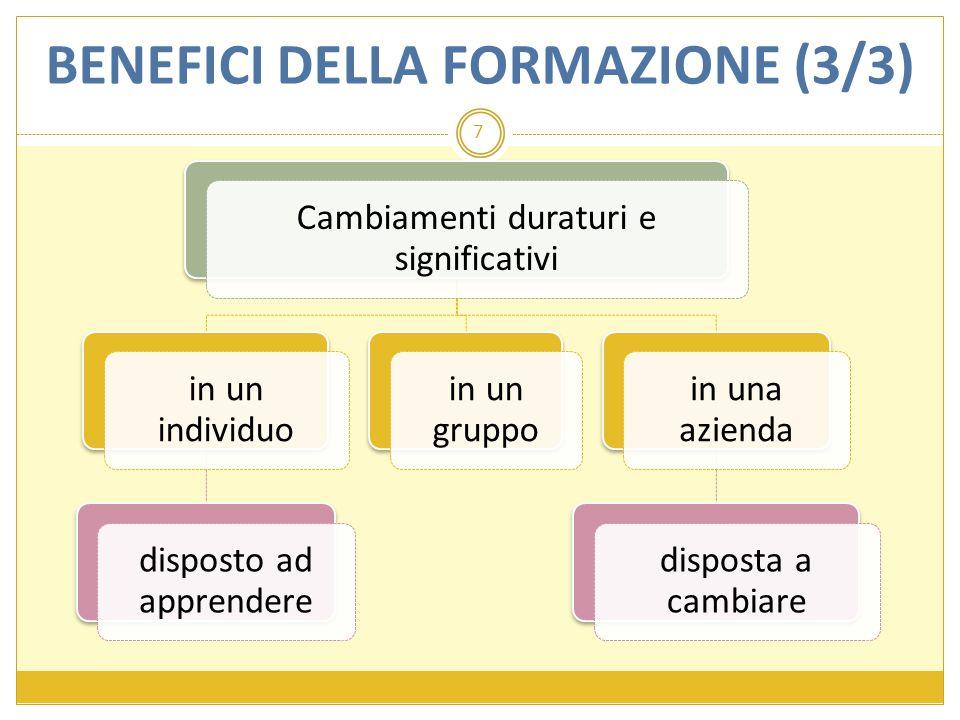 BENEFICI DELLA FORMAZIONE (3/3)