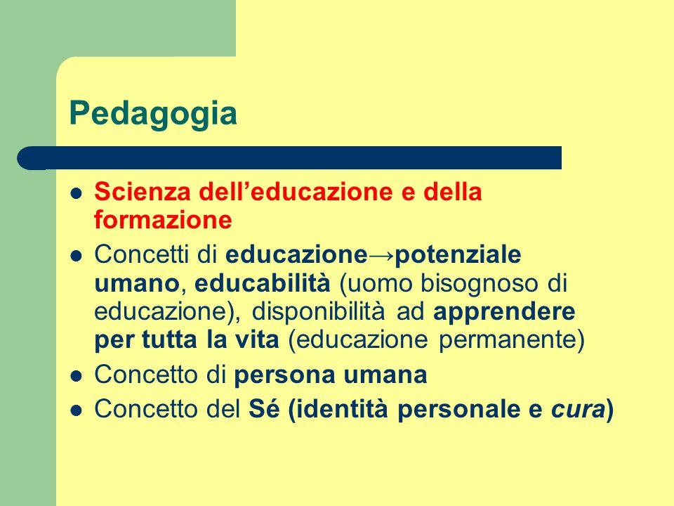 Pedagogia Scienza dell'educazione e della formazione
