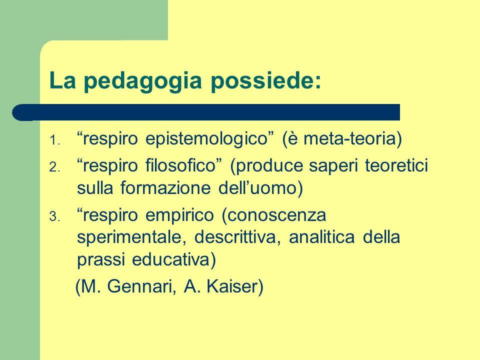 La pedagogia possiede: