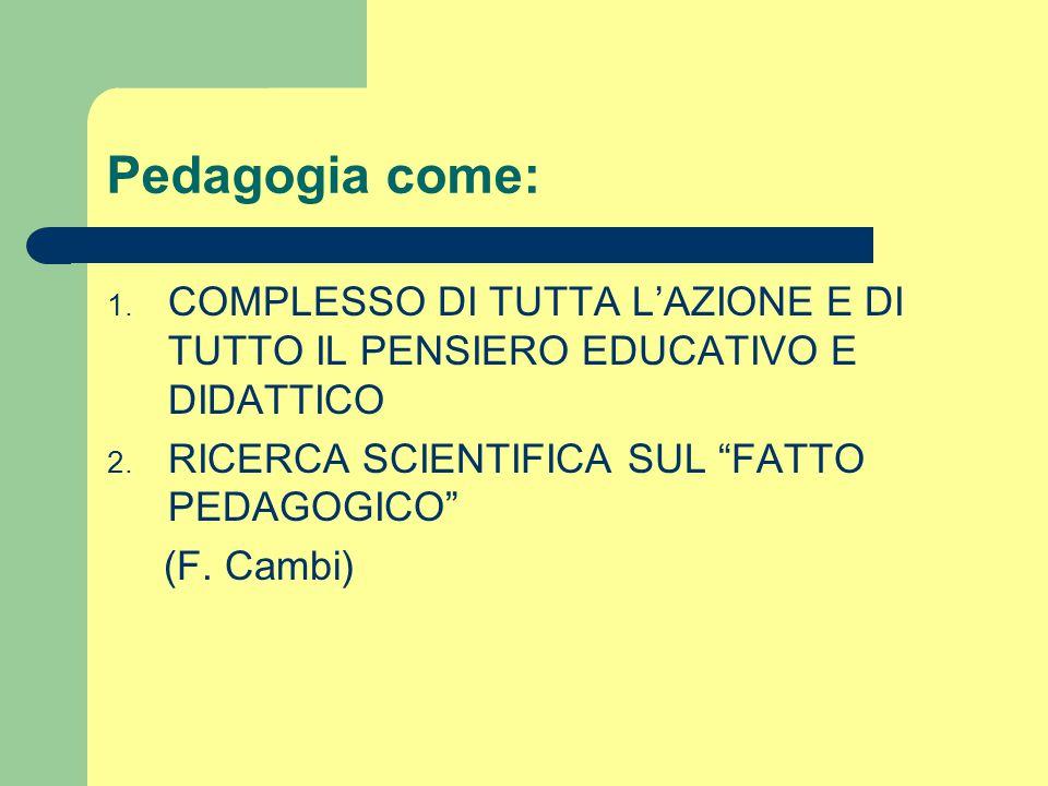 Pedagogia come: COMPLESSO DI TUTTA L'AZIONE E DI TUTTO IL PENSIERO EDUCATIVO E DIDATTICO. RICERCA SCIENTIFICA SUL FATTO PEDAGOGICO