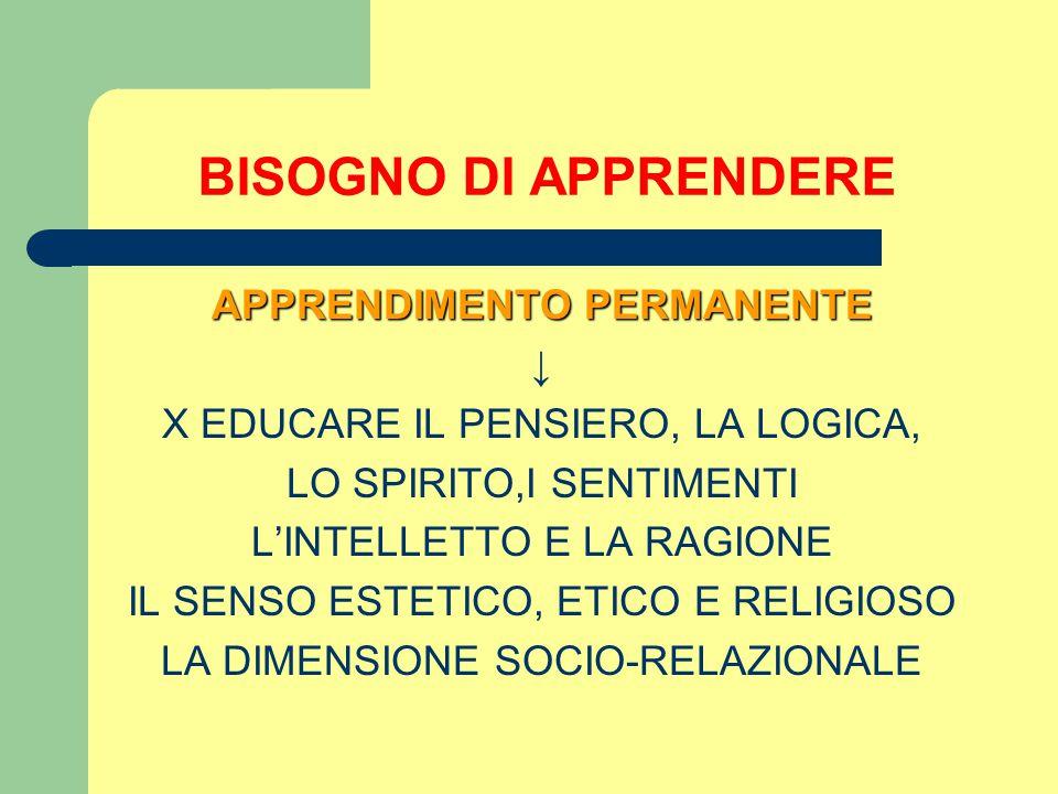 APPRENDIMENTO PERMANENTE