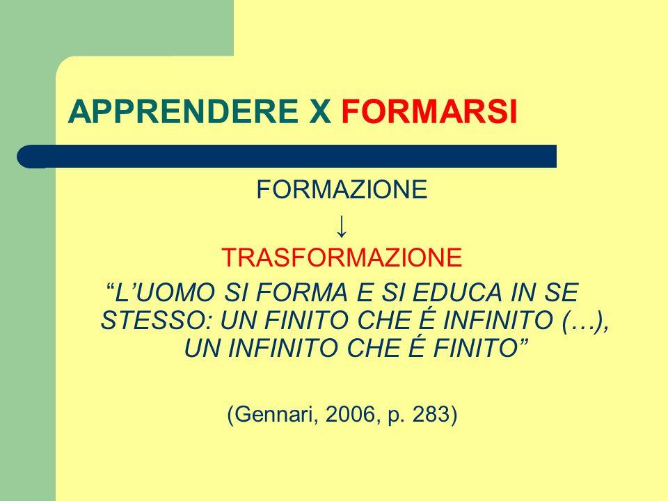 APPRENDERE X FORMARSI FORMAZIONE ↓ TRASFORMAZIONE