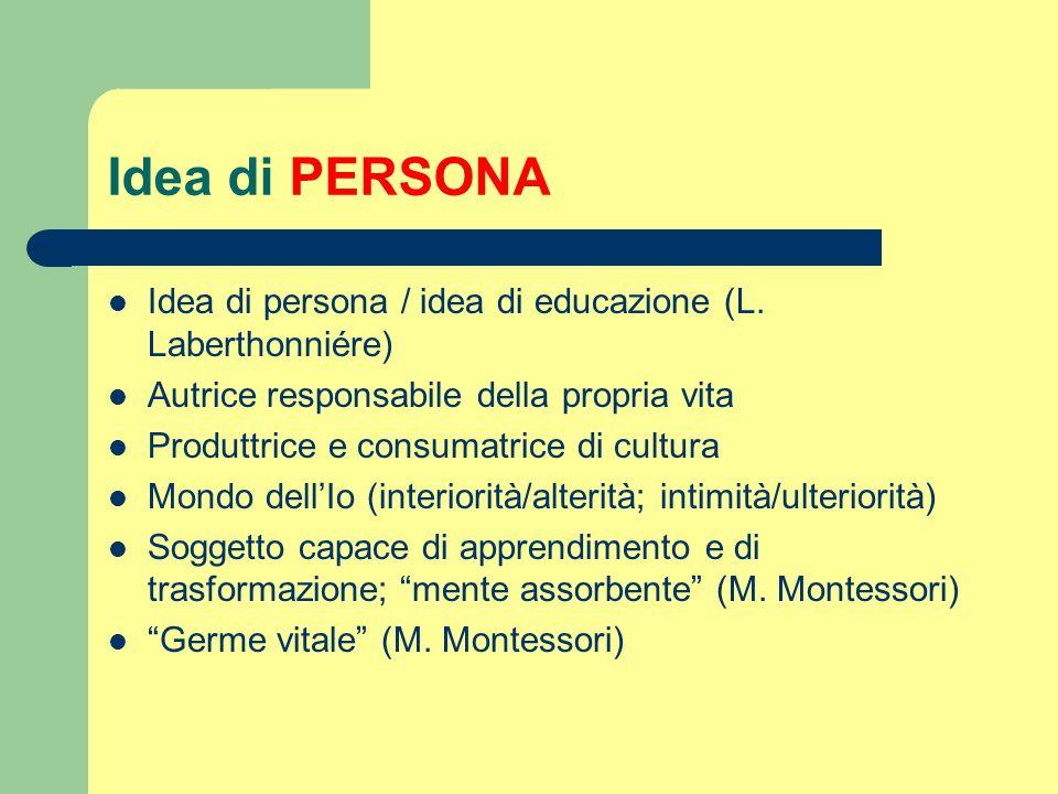 Idea di PERSONA Idea di persona / idea di educazione (L. Laberthonniére) Autrice responsabile della propria vita.