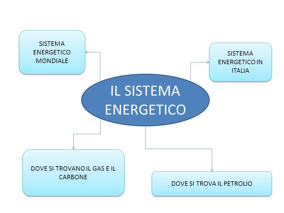 IL SISTEMA ENERGETICO SISTEMA ENERGETICO MONDIALE