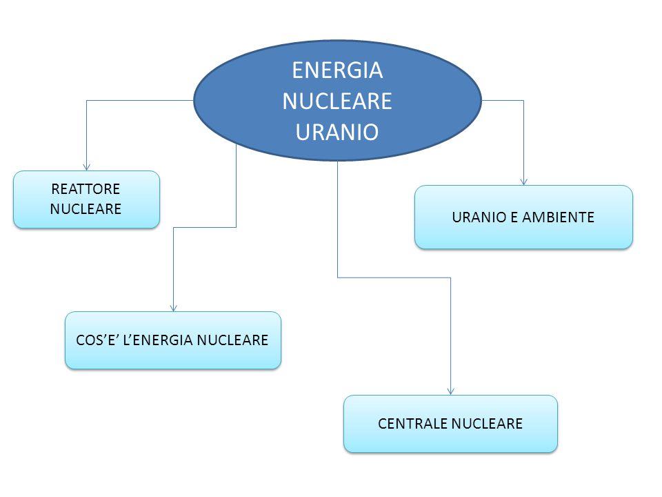 ENERGIA NUCLEARE URANIO