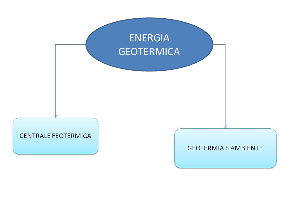 ENERGIA GEOTERMICA CENTRALE FEOTERMICA GEOTERMIA E AMBIENTE