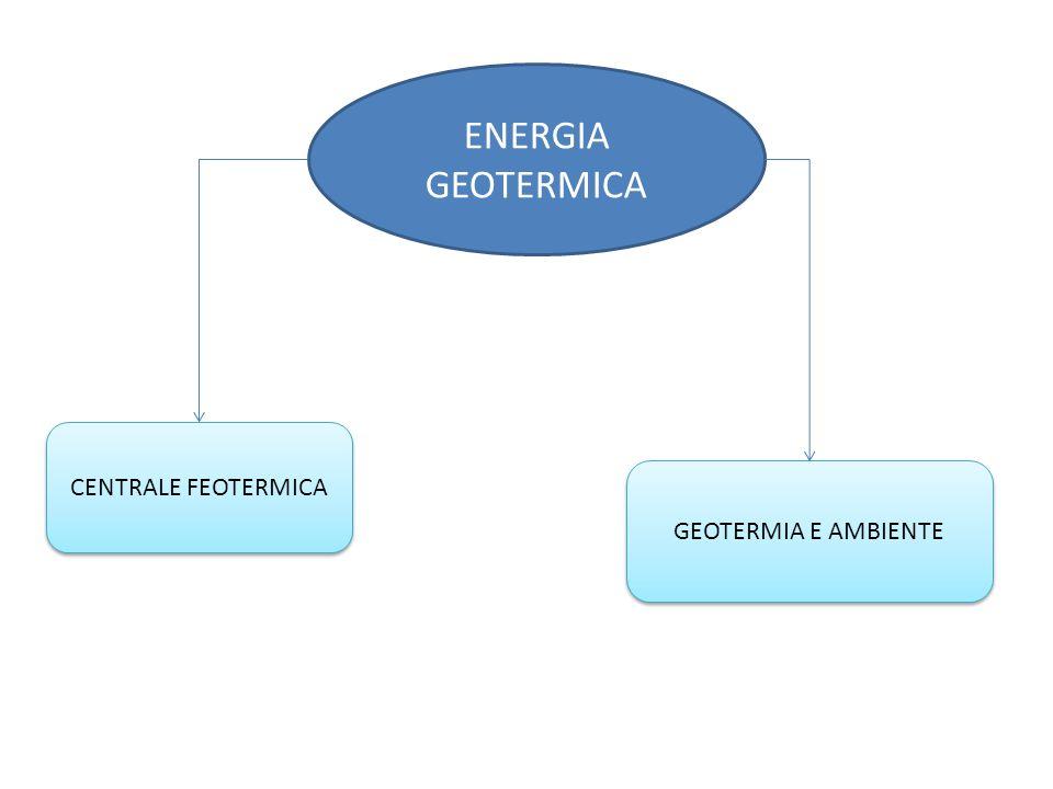 ENERGIA GEOTERMICA CENTRALE FEOTERMICA GEOTERMIA E AMBIENTE