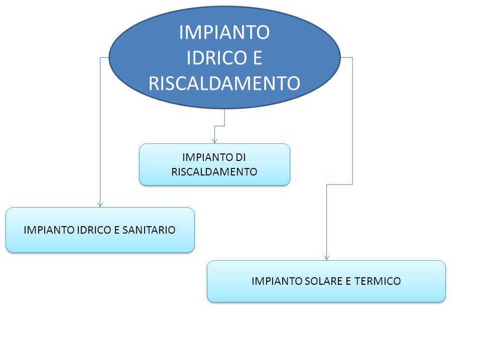 IMPIANTO IDRICO E RISCALDAMENTO