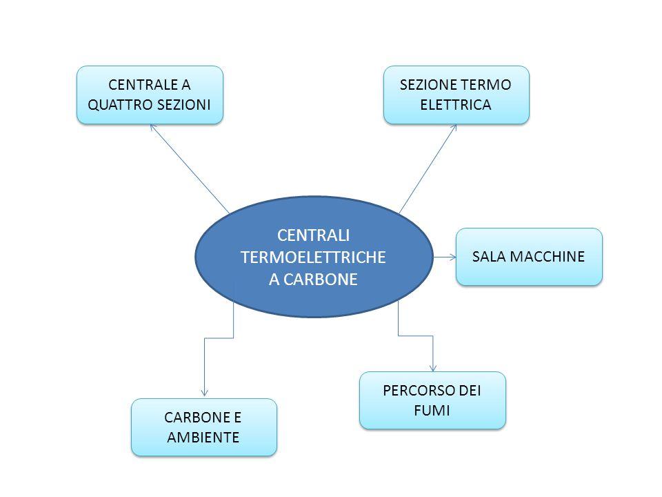 CENTRALI TERMOELETTRICHE A CARBONE