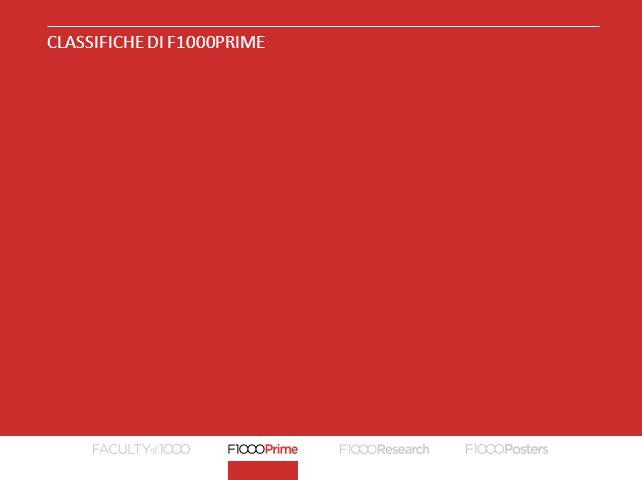 Classifiche di F1000Prime