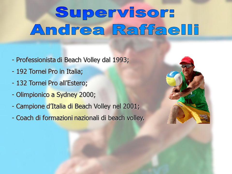 Supervisor: Andrea Raffaelli