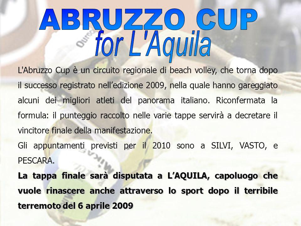 ABRUZZO CUP for L Aquila