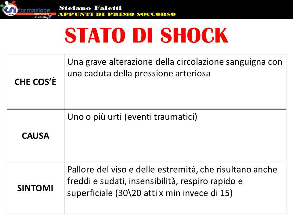 STATO DI SHOCK CHE COS'È