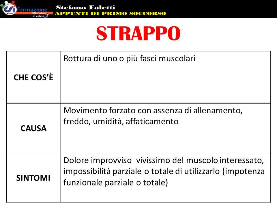 STRAPPO CHE COS'È Rottura di uno o più fasci muscolari CAUSA