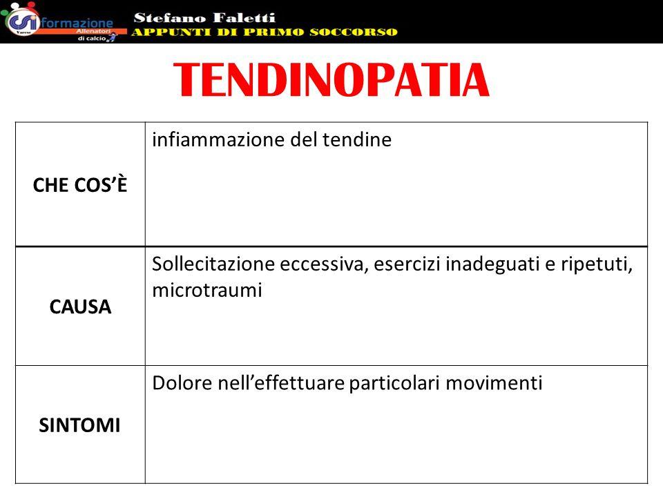 TENDINOPATIA CHE COS'È infiammazione del tendine CAUSA