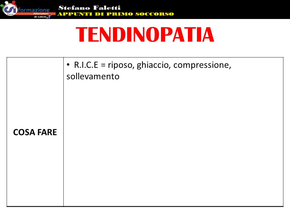 TENDINOPATIA COSA FARE