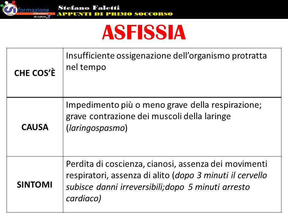 ASFISSIA CHE COS'È. Insufficiente ossigenazione dell'organismo protratta nel tempo. CAUSA.