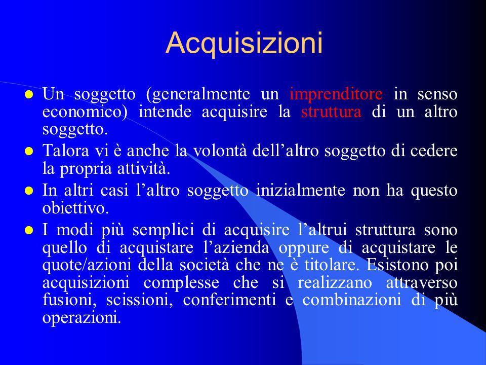 Acquisizioni Un soggetto (generalmente un imprenditore in senso economico) intende acquisire la struttura di un altro soggetto.