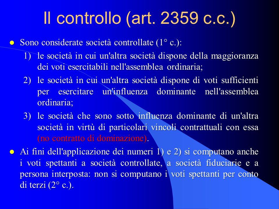 Il controllo (art. 2359 c.c.) Sono considerate società controllate (1° c.):