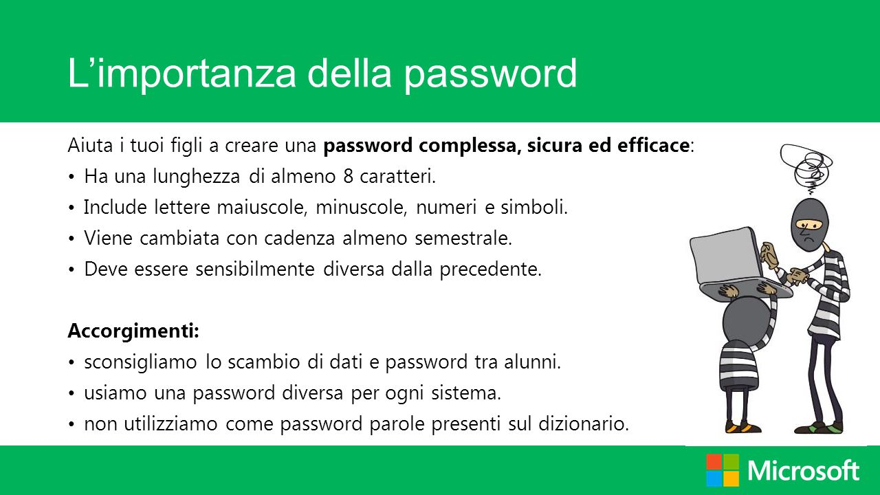 L'importanza della password