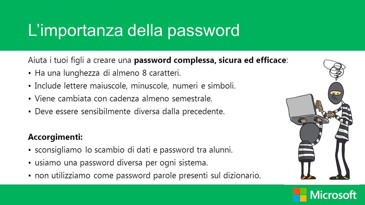 L'importanza della password