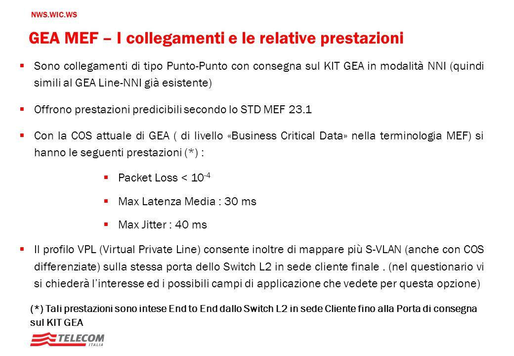 GEA MEF – I collegamenti e le relative prestazioni