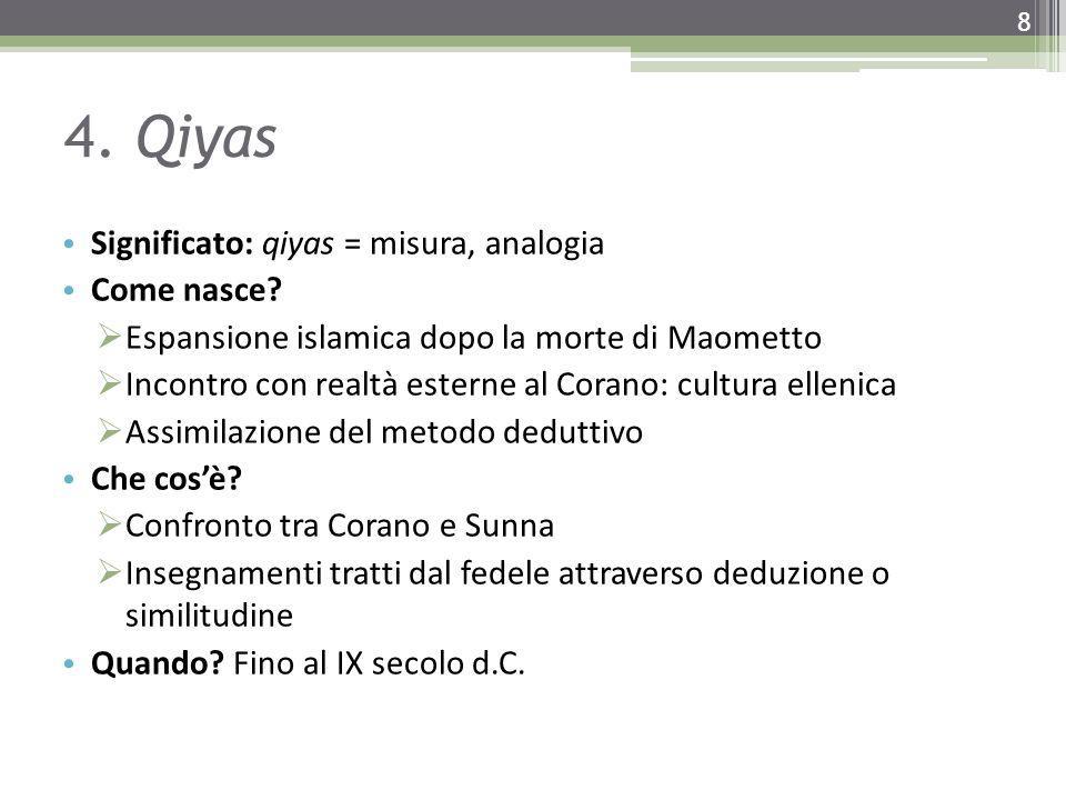 4. Qiyas Significato: qiyas = misura, analogia Come nasce