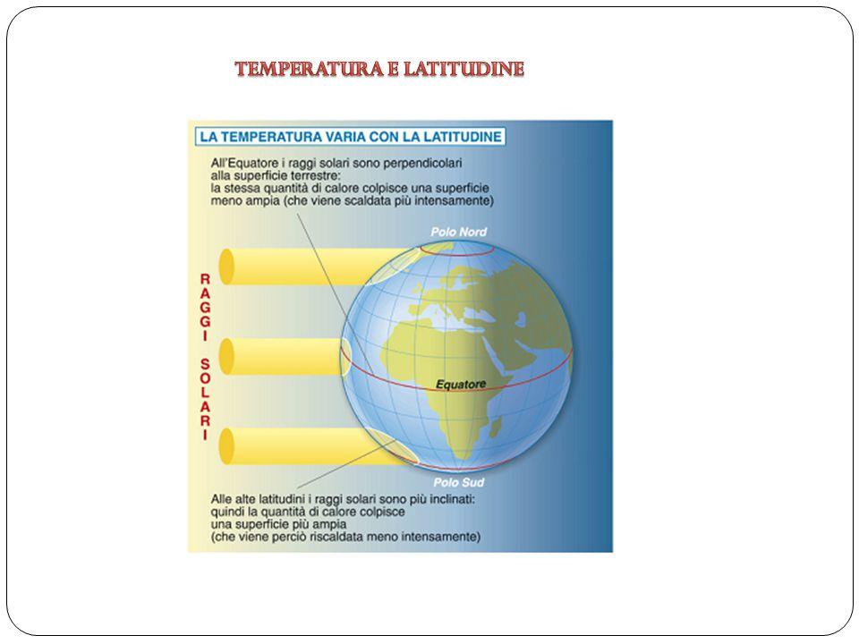 TEMPERATURA E LATITUDINE