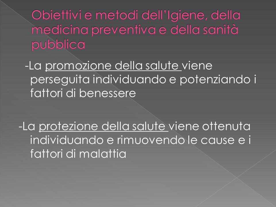 Obiettivi e metodi dell'Igiene, della medicina preventiva e della sanità pubblica