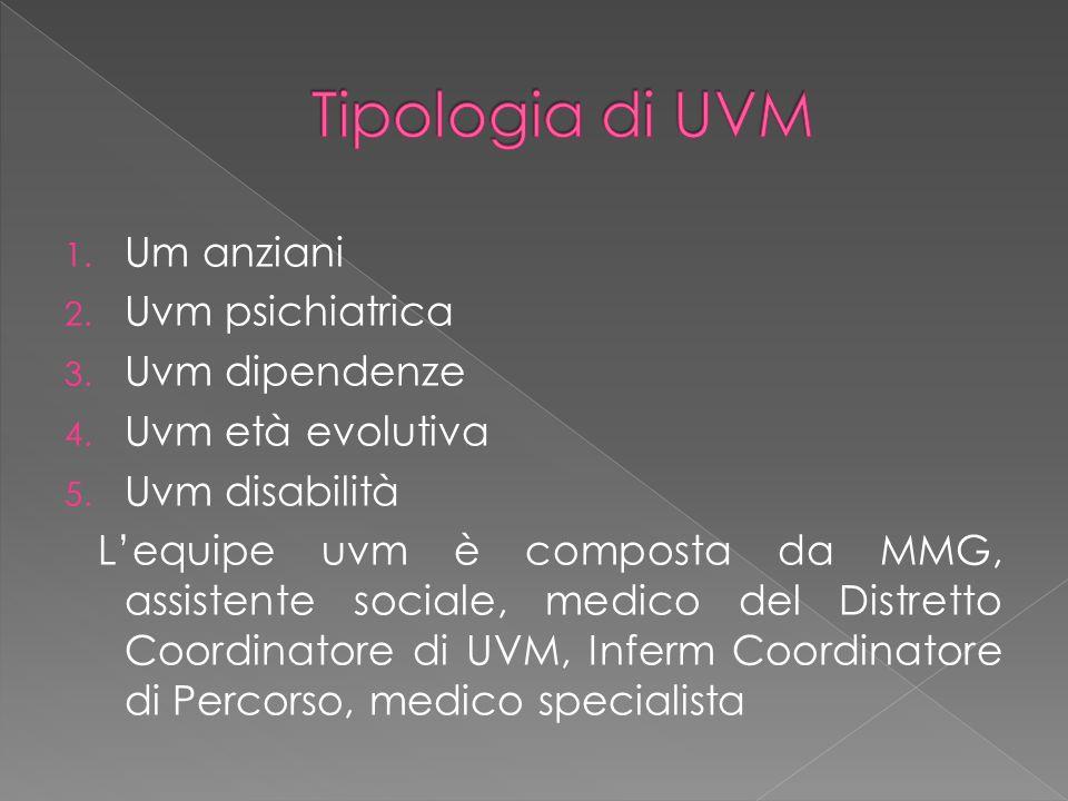 Tipologia di UVM Um anziani Uvm psichiatrica Uvm dipendenze