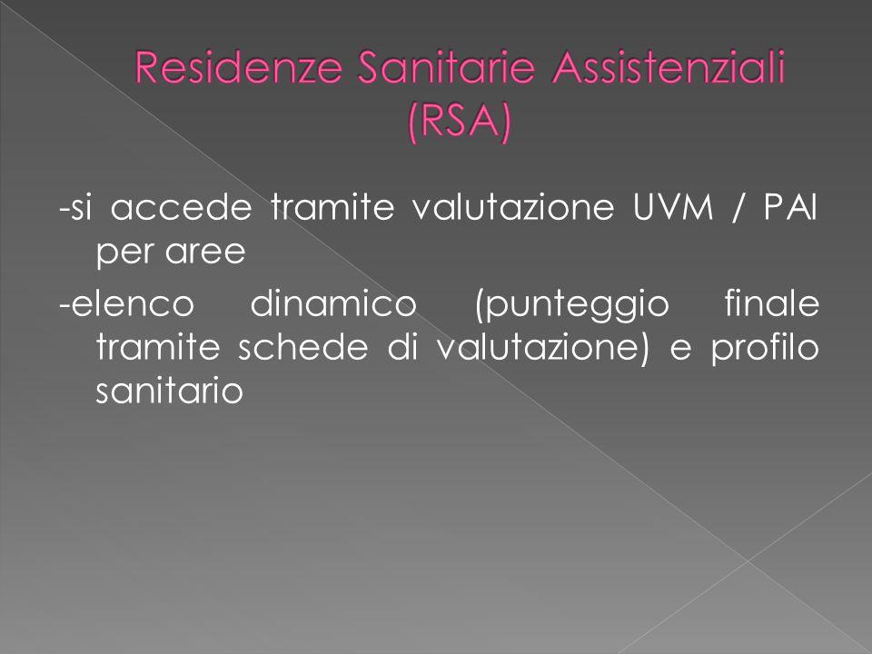 Residenze Sanitarie Assistenziali (RSA)