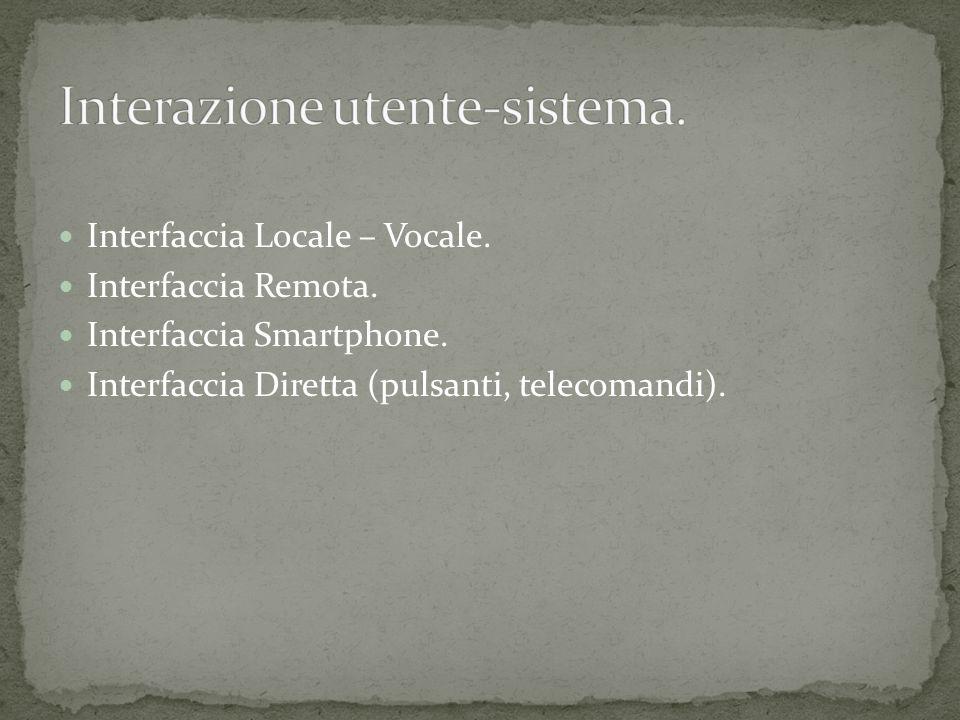 Interazione utente-sistema.