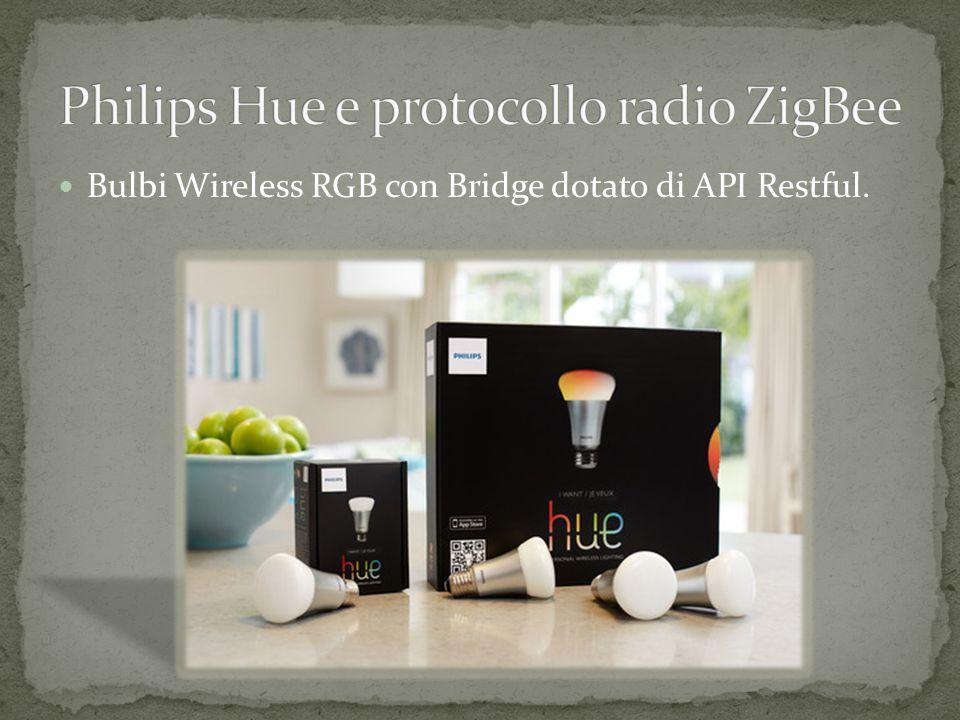 Philips Hue e protocollo radio ZigBee