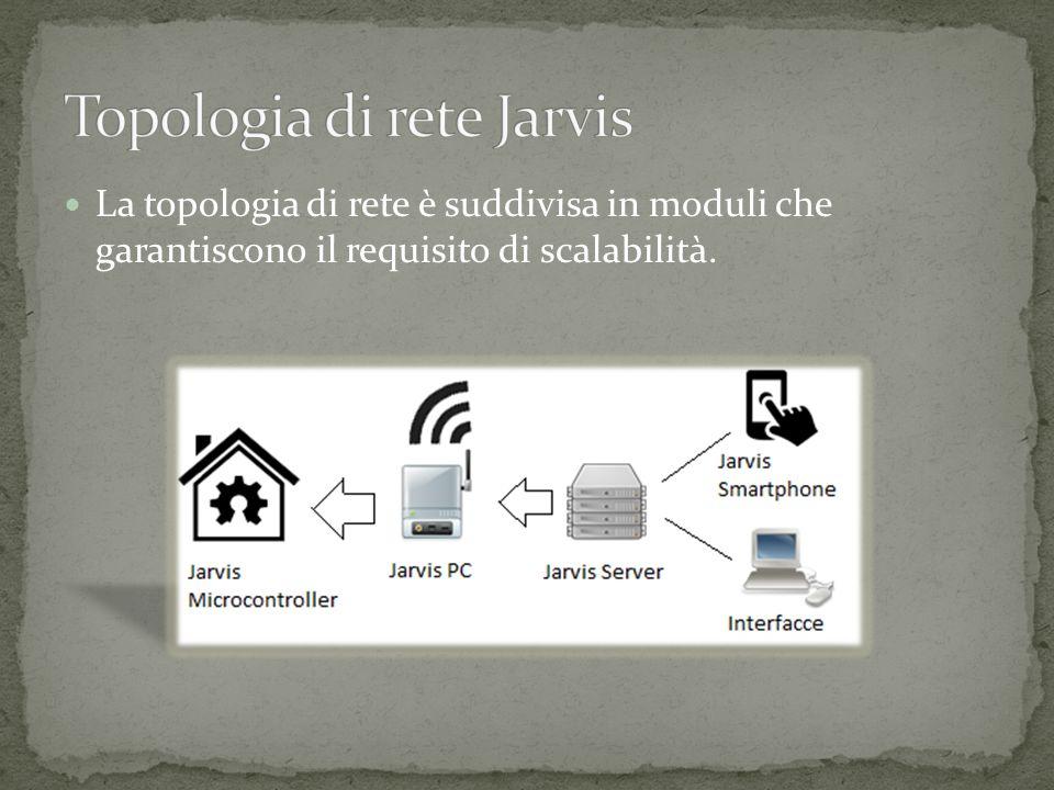 Topologia di rete Jarvis